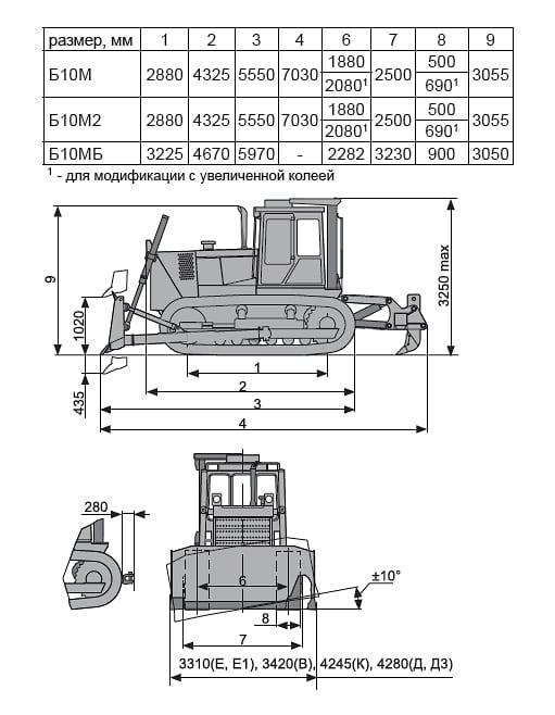 Габаритная схема бульдозера Б10М